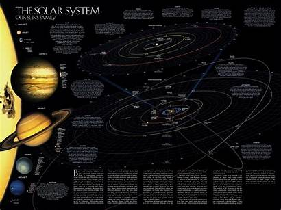 Solar System Map Desktop Planets Wallpapers Backgrounds