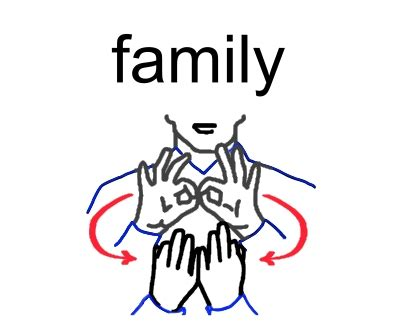 Family Is As Family Does  Brought About. High Functioning Signs Of Stroke. Breath Signs. Pdf Signs Of Stroke. Radio Call Signs Of Stroke. Wizard Oz Signs Of Stroke. Endovascular Therapy Signs. 20th January Signs. Hormonal Imbalance Signs Of Stroke