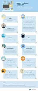 Clean Desk Policy Template Office Cleaning Checklist Infographic Scott Sons