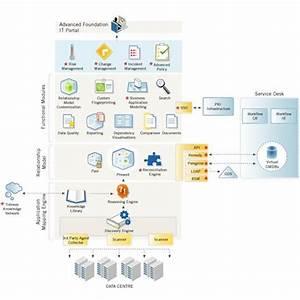 Edenweb Diagram