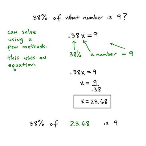 Math Percent Quotes Quotesgram