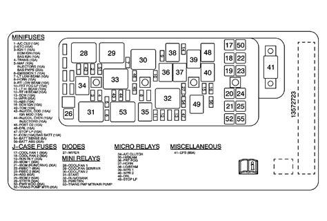 Malibu Fuse Box Wiring Diagram