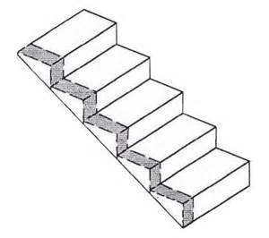 gerade treppen gewendelte treppen und die bauteile