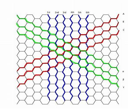 Hexagonal Grid Logic Indexing Street Numbered End