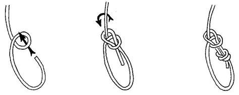 comment faire un noeud de chaise encordement en montagne