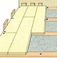 Laminat Verlegen Welche Richtung : dielenboden aus massivholz verlegen ~ Lizthompson.info Haus und Dekorationen
