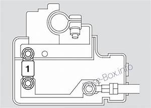 Fuse Box Diagram  U0026gt  Acura Rl  Kb1  Kb2  2005
