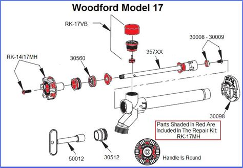 Woodford Outdoor Faucet Model 14 by Woodford Model 17 Repair Parts
