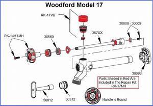 Woodford Model 17