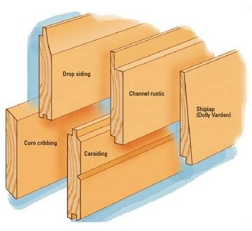 difference between shiplap and tongue and groove residential construction why is siding on houses