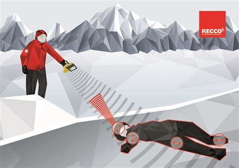 rescue  buried   avalanche