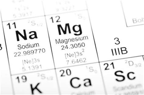 magnesium periodic table what is magnesium used for in the lovetoknow