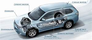 Outlander Phev Diagram