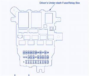Acura Rl 2008 Fuse Box  Block Circuit Breaker Diagram