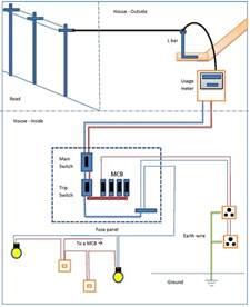 senasum s blog house wiring diagram sri lanka