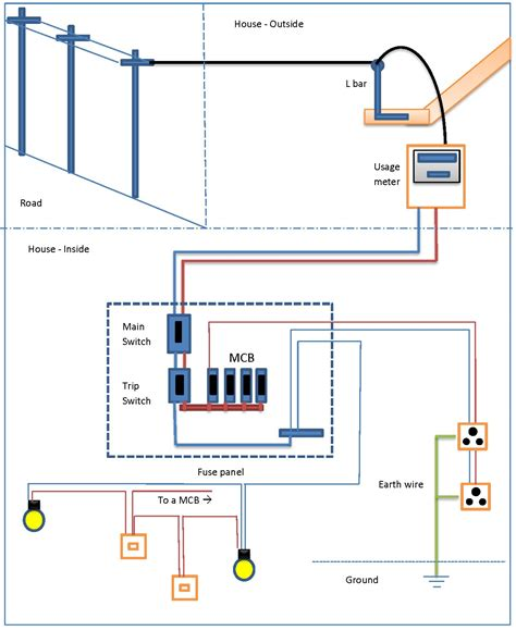 Schematic Diagram Of Building Wiring