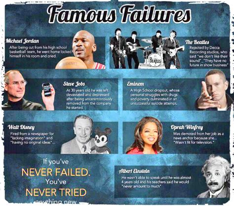 failure    stop successfully living