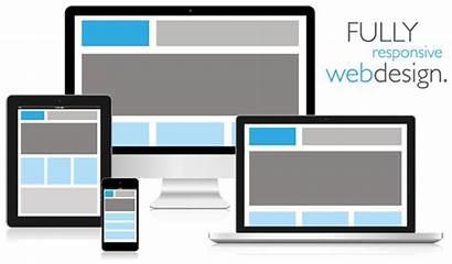 Responsive Css Web Frameworks Grid Should Mobile