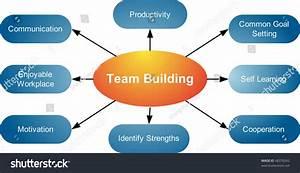 Team Building Management Business Strategy Concept Diagram