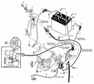 Troy Bilt Pony Wiring Diagram