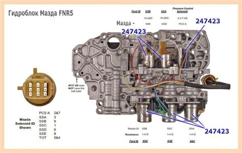 Atx 5f27e Fnr5 Automatic Transmission Valve Body Gearbox