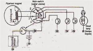 Sistem Kelistrikan Body Sepeda Motor