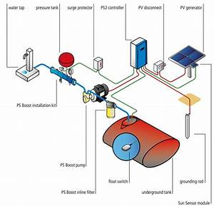 Male Usb To Ps 2 Mouse Wiring Diagram Usb And Ps2 Wiring