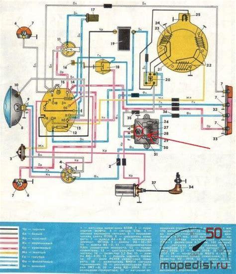 электросамокат xiaomi модели