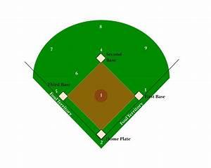 Baseball Field Diagram For Kids