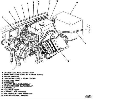 Fuse Box Diagram Truck Two Wheel Drive