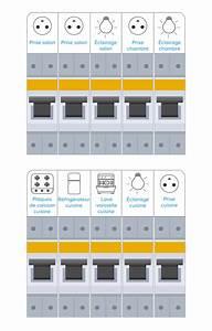 Etiquette Cable Electrique : comment installer un tableau lectrique castorama ~ Premium-room.com Idées de Décoration