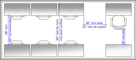 counter height table computer lab accessibility guidelines accessible technology