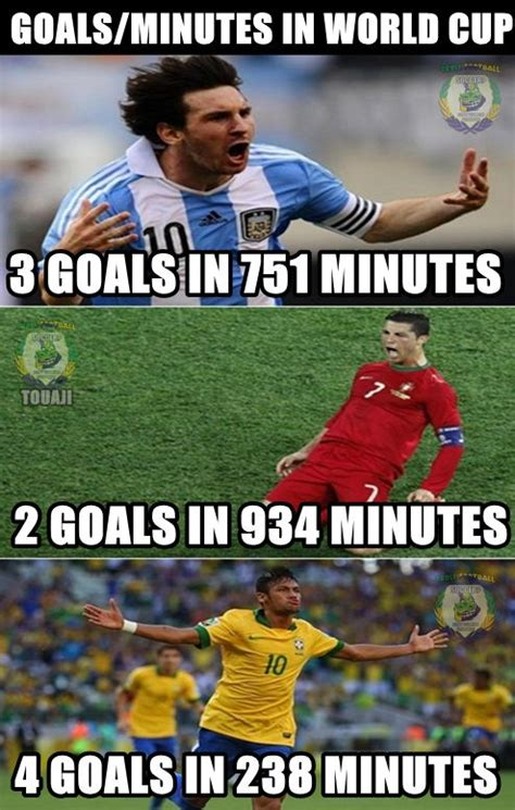 World Cup Memes - quotes by neymar about the world cup messi vs ronaldo vs neymar in world cup neymar