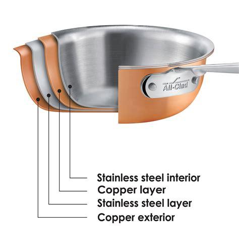 clad  copper skillet  cutlery