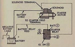 Image Result For Mopar Starter Relay Wiring Diagram