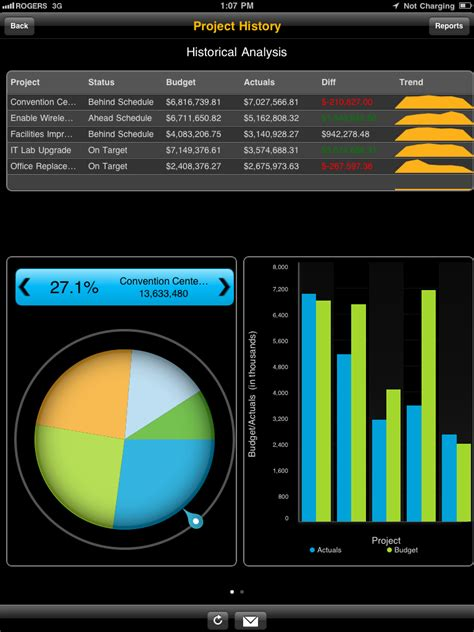 sap b1 mobile sap analytics run better anywhere with mobile bi for