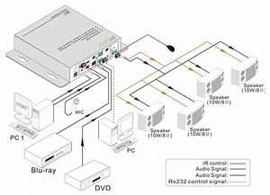 Avgear Ma30 40w Mini Amplifier With 70v    100v Output