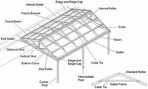 How To Build A Pergola - Step Two