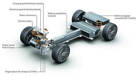Hybrid Technology by Simple Tech Hybrid Technology Explained Overdrive