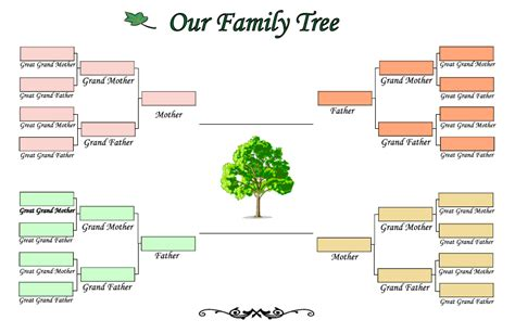 genogram examples google search  images family
