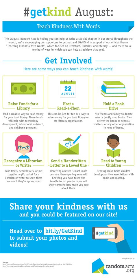 Infographic #getkind Quick Guide For Literacy  Random Acts