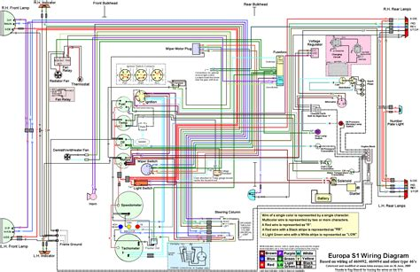 similiar 66 chevelle ignition switch wire diagram keywords ignition switch wiring diagram get image about wiring diagram