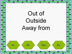 Student Survive 2 Thrive  Medical Terminology Prefixes