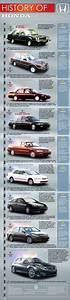 Honda Accord Engine Diagram