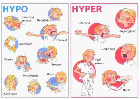 blood sugar symptoms       blood