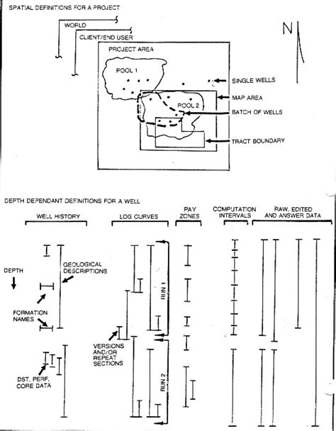 crains petrophysical handbook computer aided