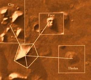 ThEmIsFiTiShErE Solves Everything!!: The Monument of MARS!!