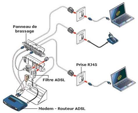 bureau ordinateur en coin câblage réseau multimédia en courant faible d 39 une maison