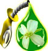 Поколения биотоплива . Биотопливо . Теоретические сведения
