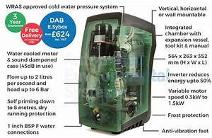 Dab E Sybox Electronic Cold Water Booster Pump